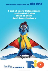 Rio Animated Parrot Movie